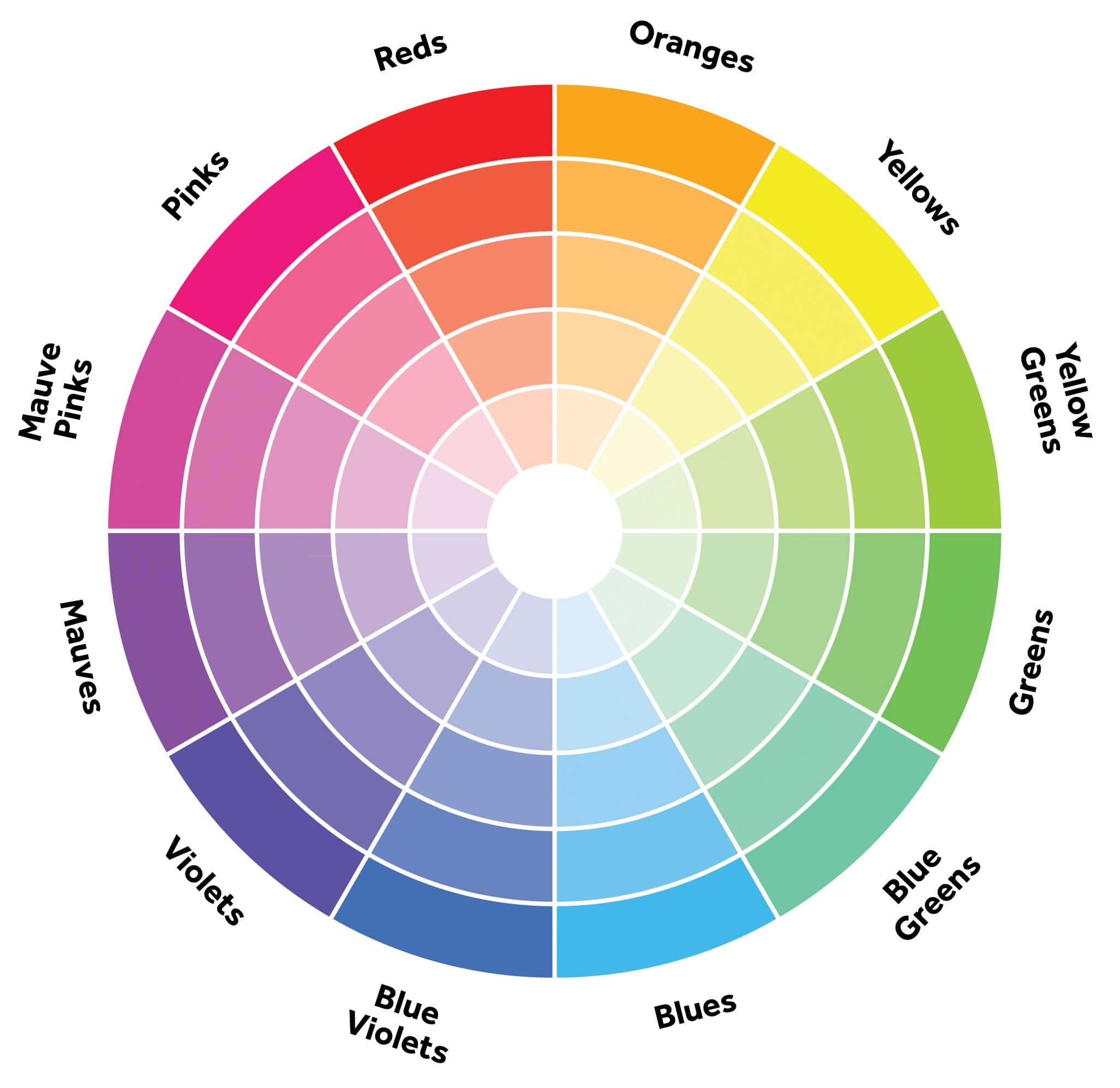 how to match clothing well for women color wheel
